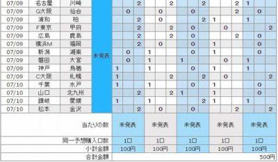 7月10日結果発表・第857回・100円BIGに5口(500円)分購入